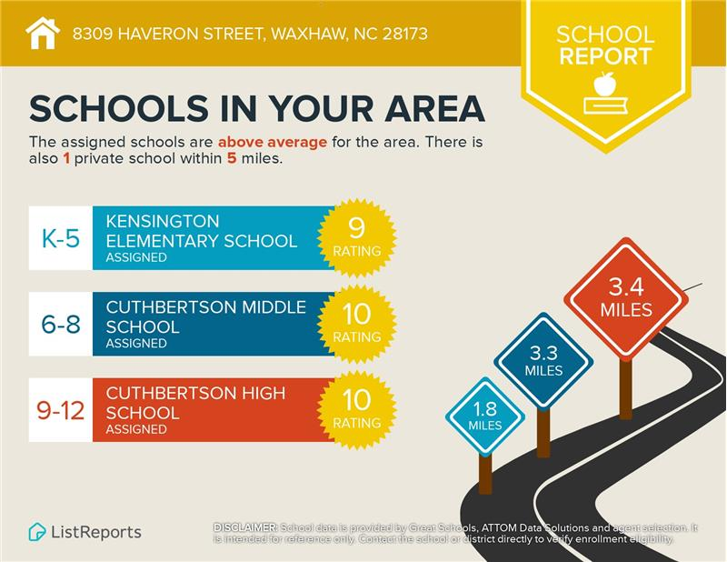 Top-ranked Union County and Charlotte metro schools serve Cureton residents.
