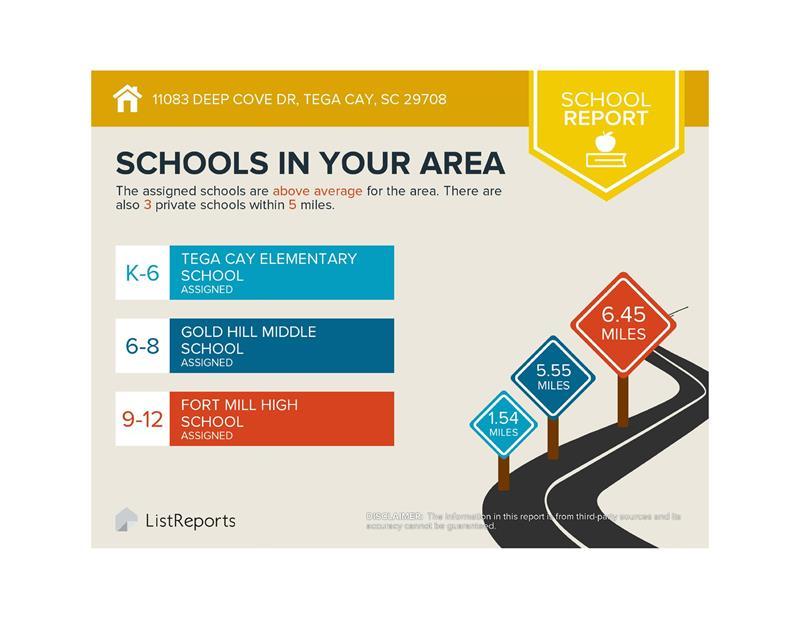 Top-rated public schools